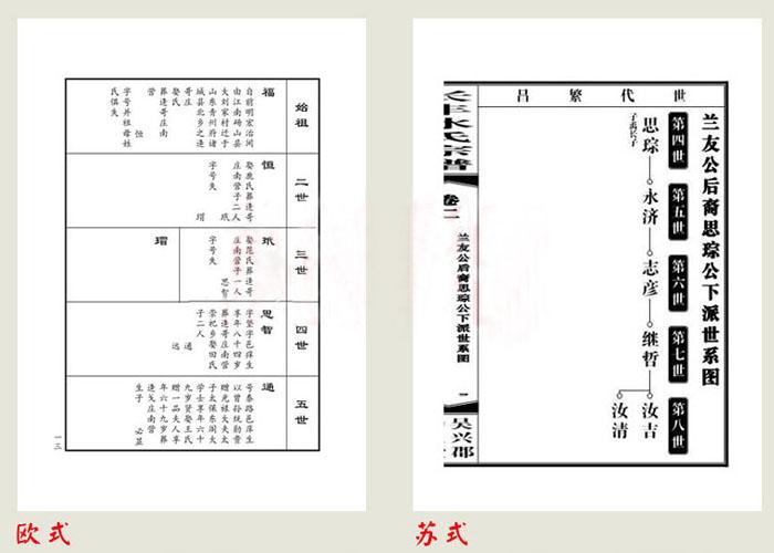 长沙印刷厂:家谱族谱制作常见的四种格式欧式,苏式,宝塔式和牒记式